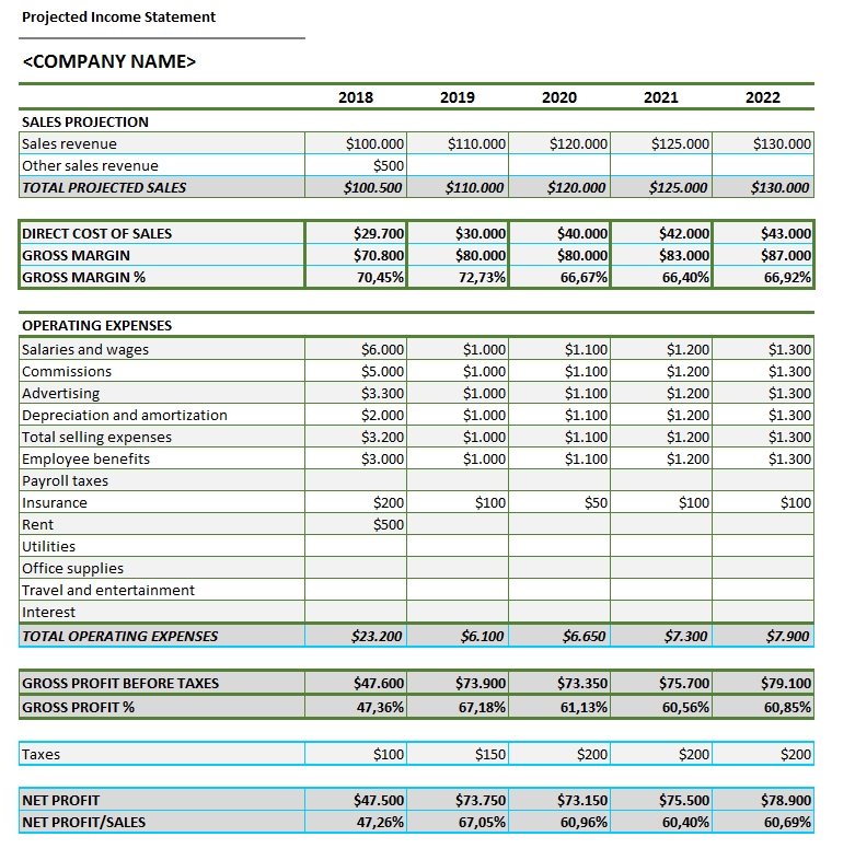 1538747681wpdm Projected Income Statement TemplateLab.com