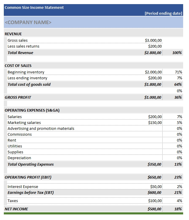 Common size Income Statement TemplateLab