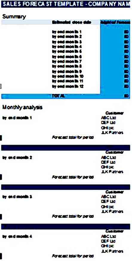 Profit and Loss templates for Mac