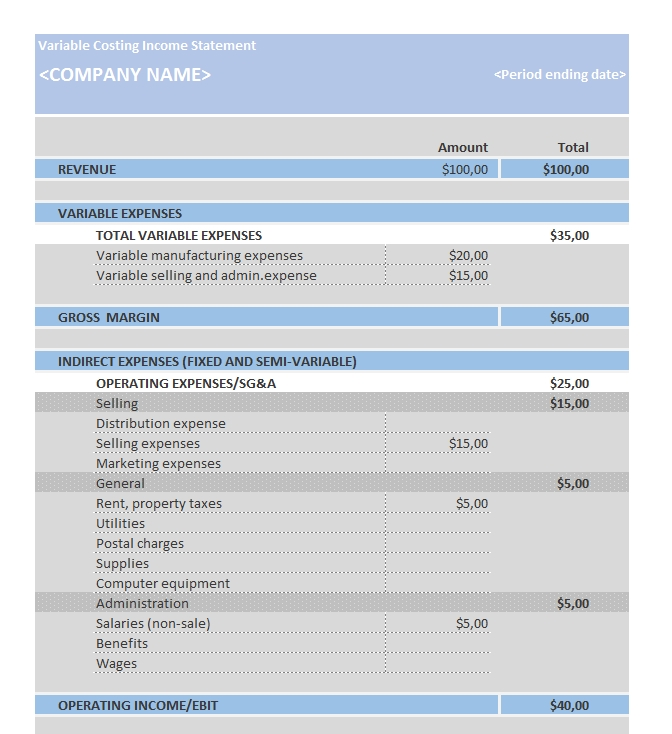 Variable Costing Income Statement TemplateLab.com