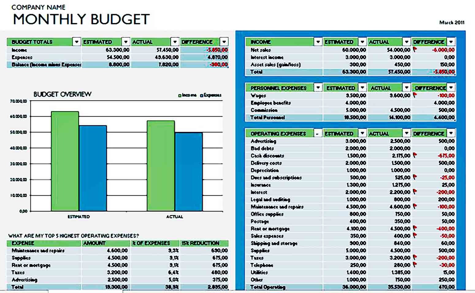 monthly business budget templates1