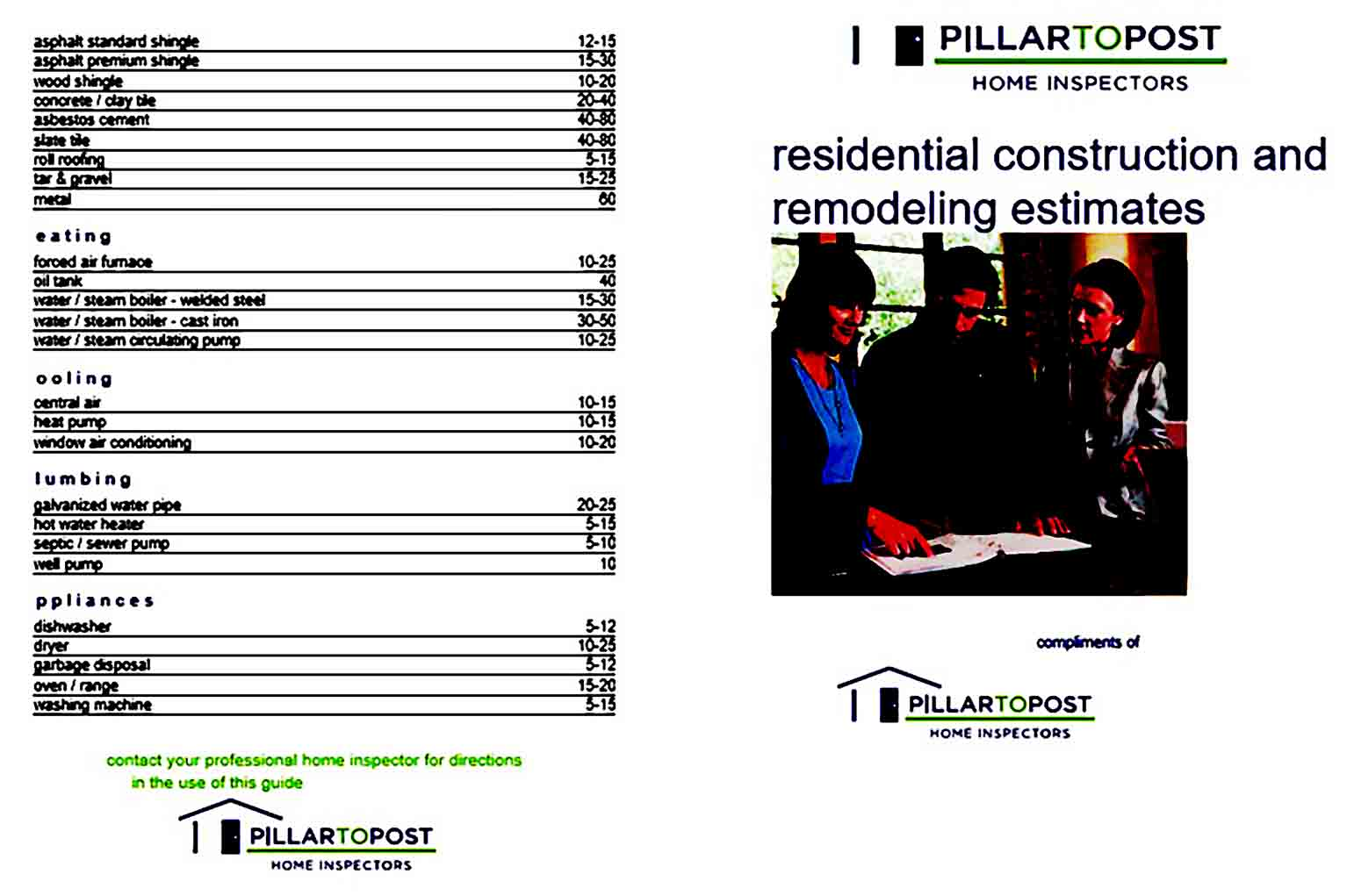 residential remodeling estimate templates