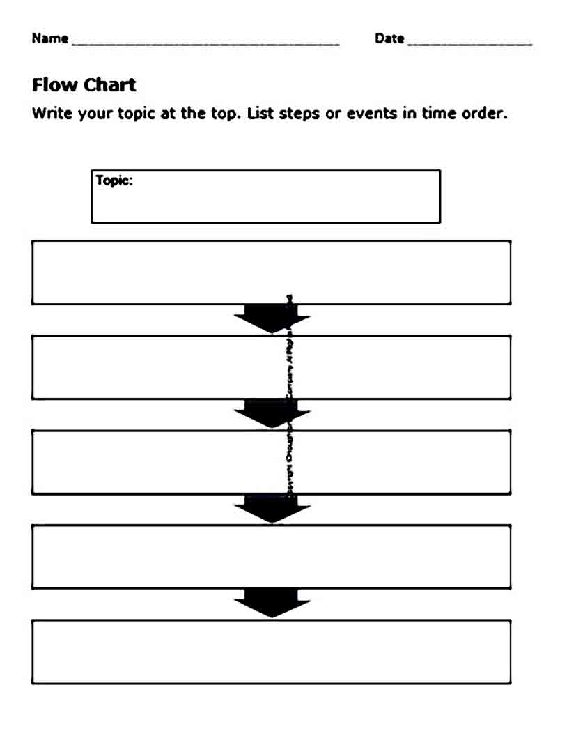 sample flow chart templates
