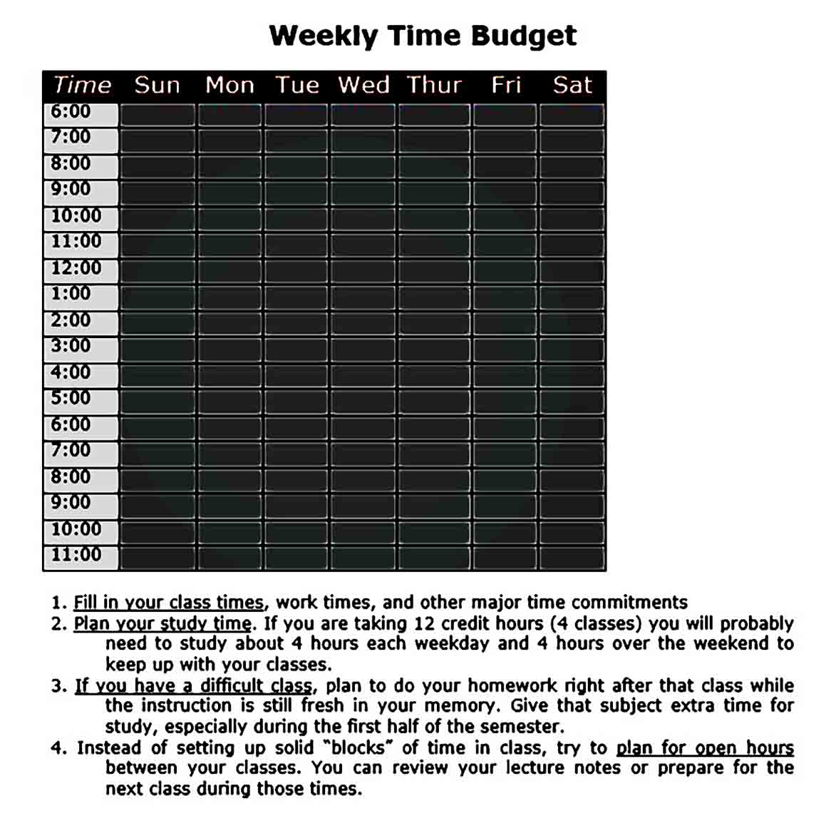 weekly time budget