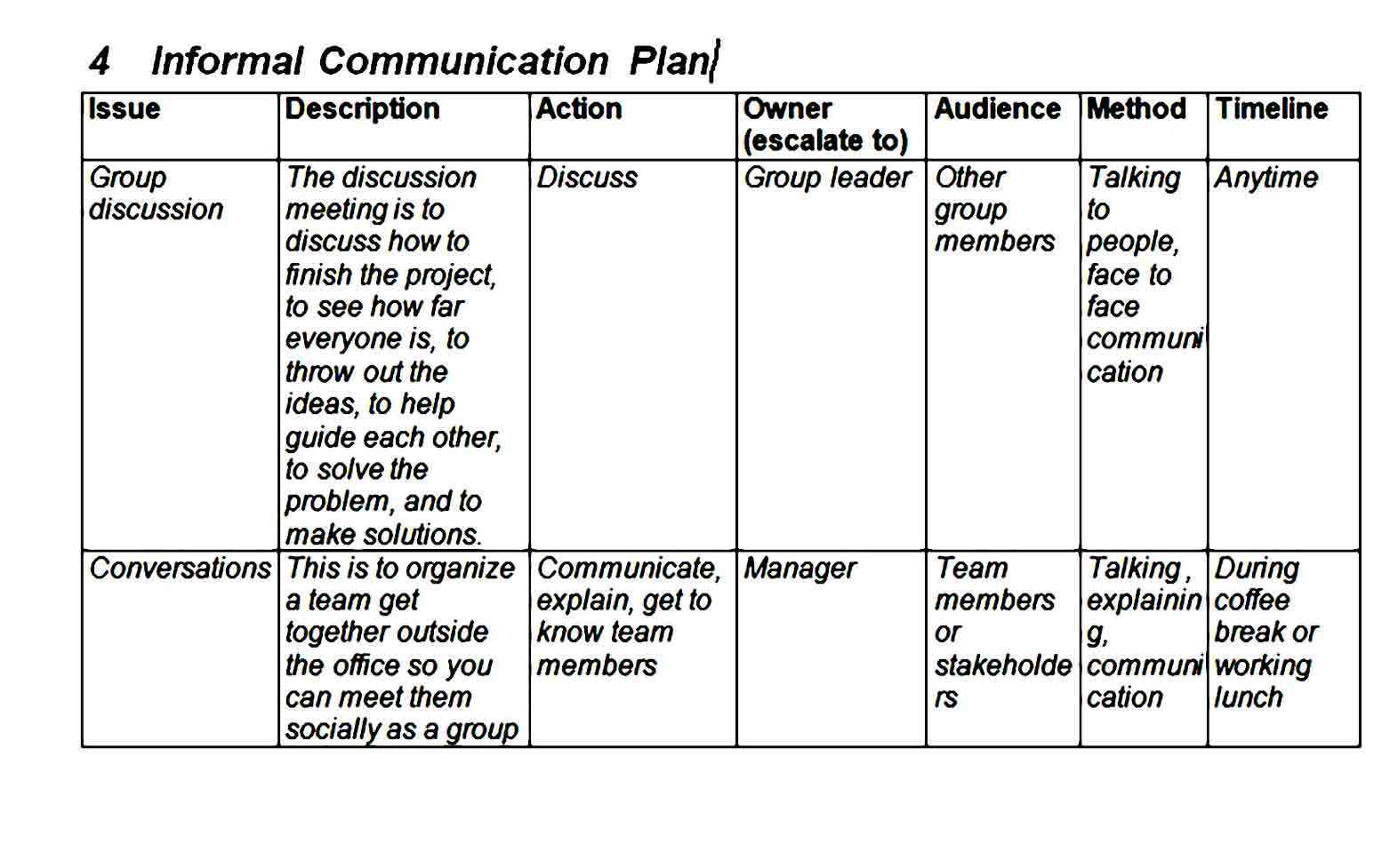 Communication Plan Template 06