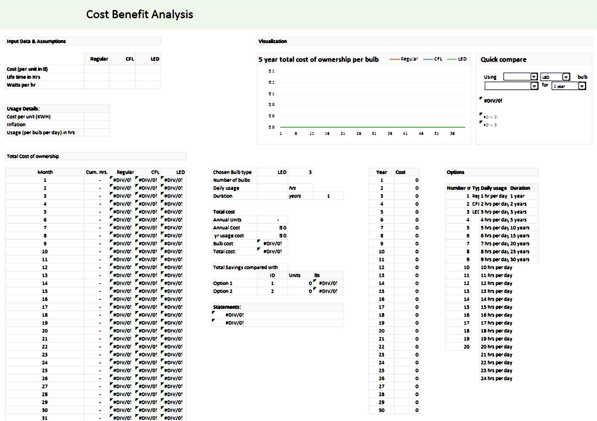 Cost Benefit Analysis Template 11