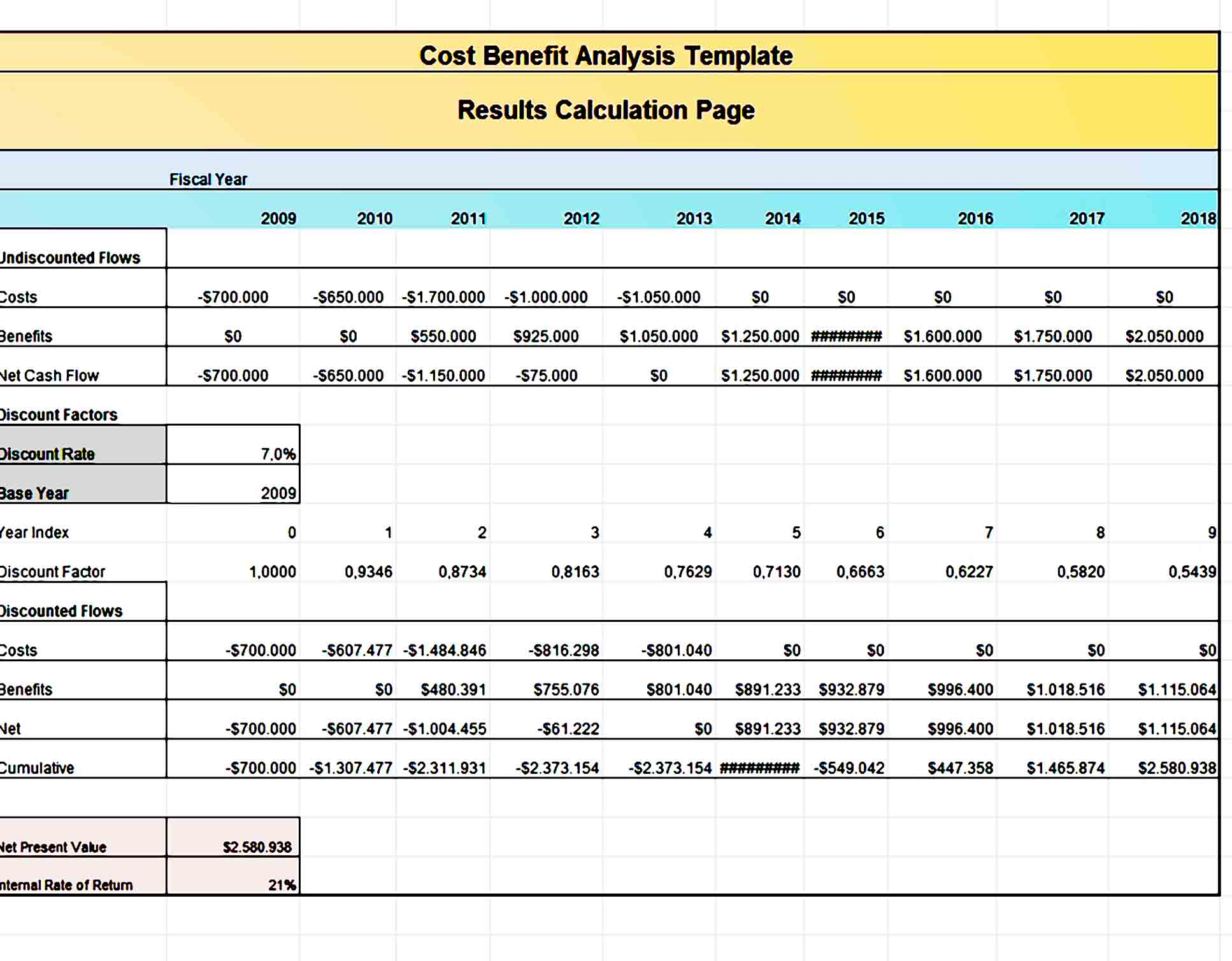 Cost Benefit Analysis Template 14