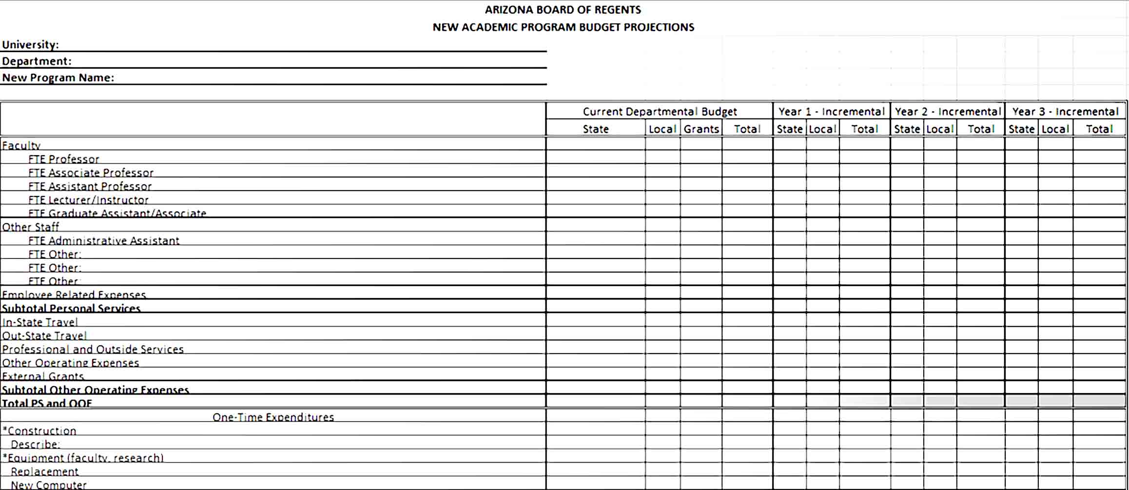 Academic Program Budget Template