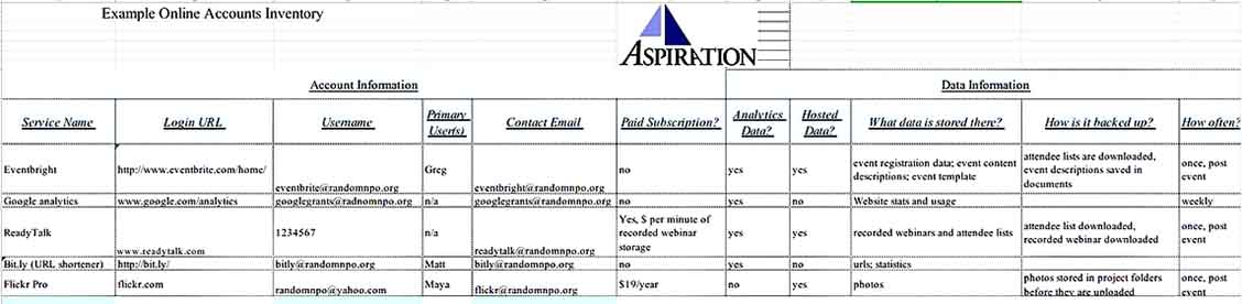 Accounts Inventory Templates Sample