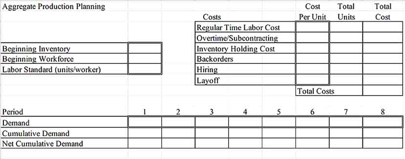 Aggregate Production Planning Inventory Template Free Download