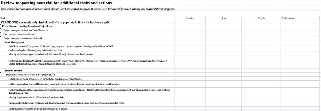 An Example Template for Asset Inventory Management