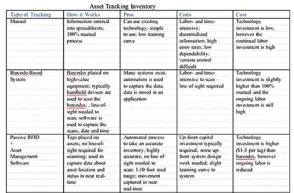 Asset Tracking Inventory Template PDF Format