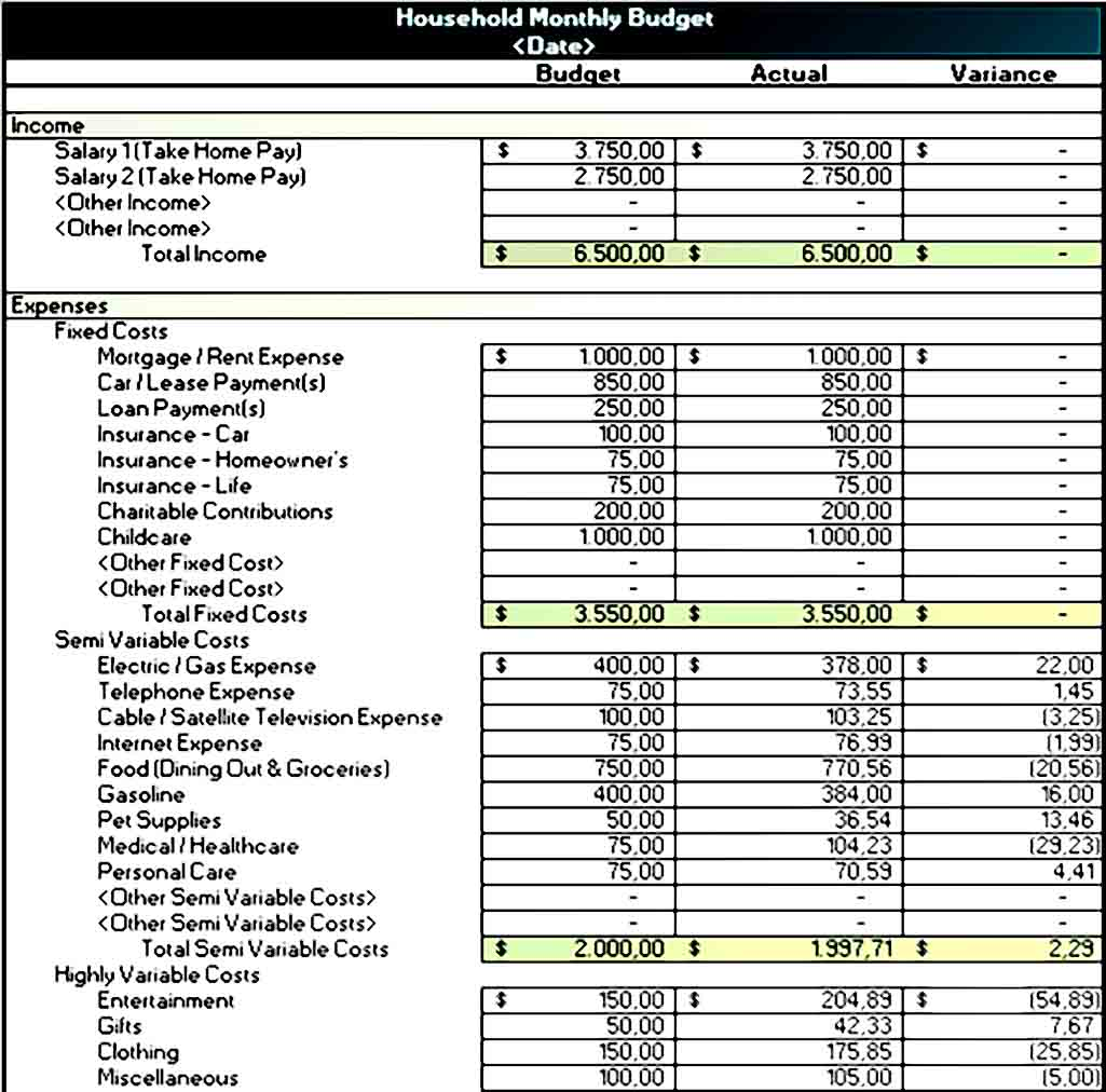 Basic House Hold Monthly Budget Template