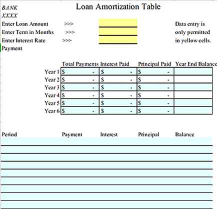 Business Cash Flow Projection worksheets Example Format