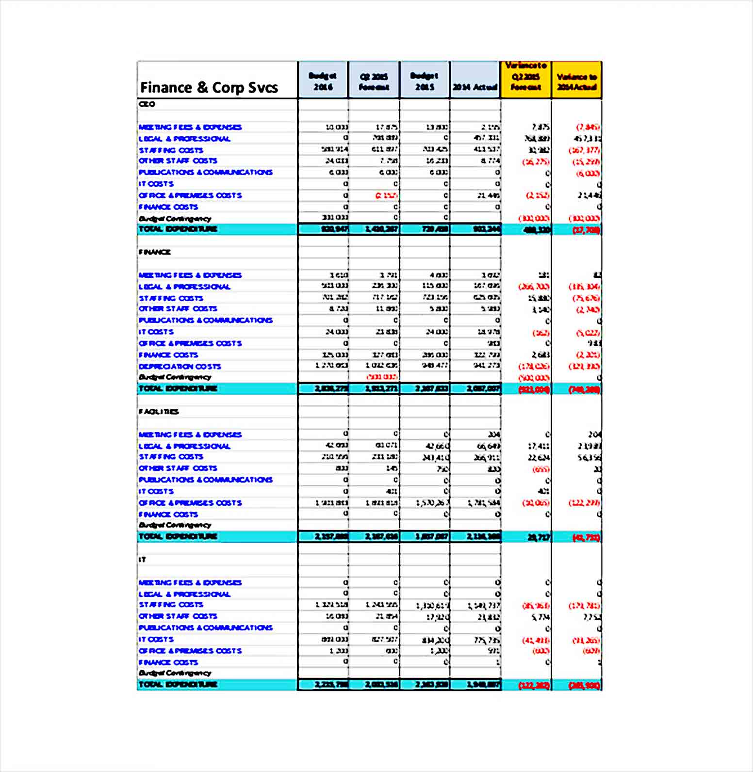 Business Plan and Budget