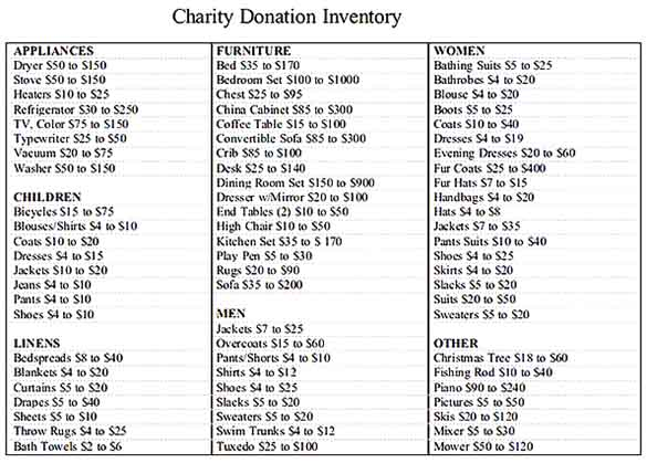 Charity Donation Inventory 1