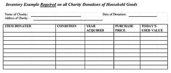 Charity Donation Inventory 2