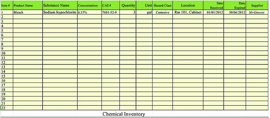 Chemical Inventory Spreadsheet XLS Templates Sample