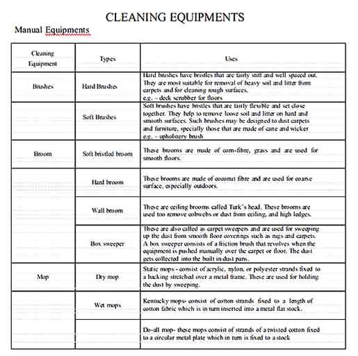 Cleaning Supply Inventory Download Templates Sample