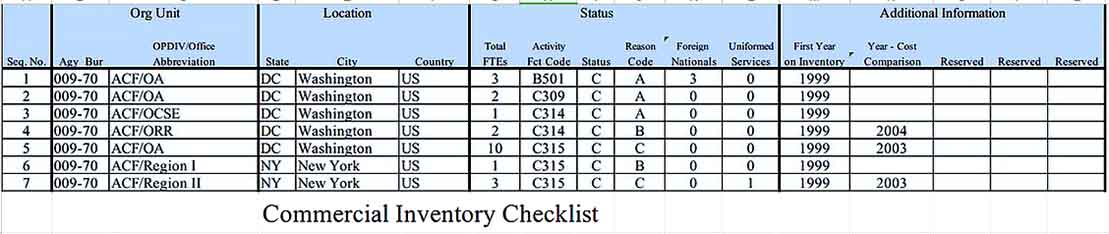 Commercial Inventory Checklist Sample Download Templates Sample