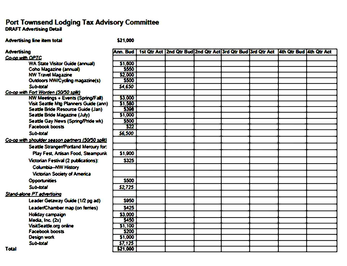 Committee Budget