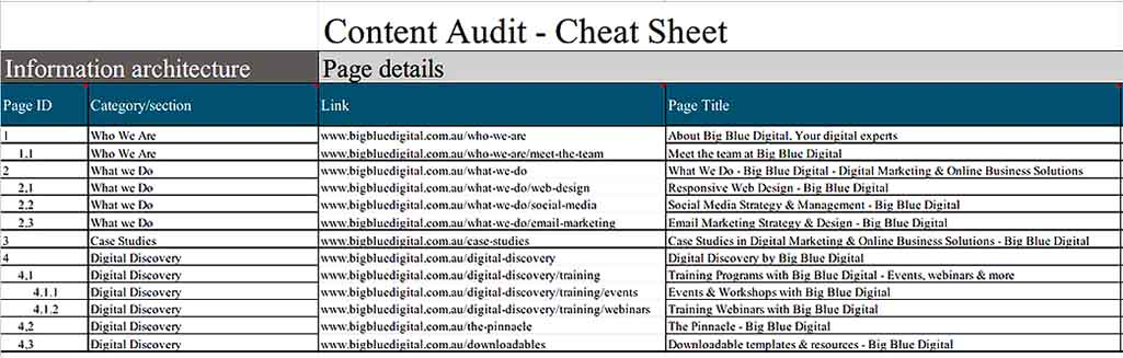 Content Marketing Audit Inventory Ttemplate Example Format 1
