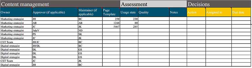 Content Marketing Audit Inventory Ttemplate Example Format 3