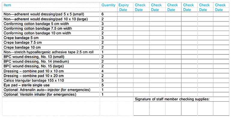 Daycare Inventory List 2