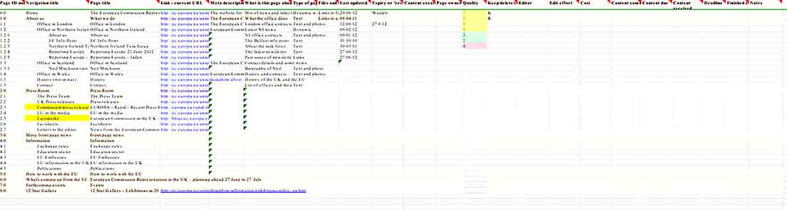 Download Free Excel Format Content Inventory Template
