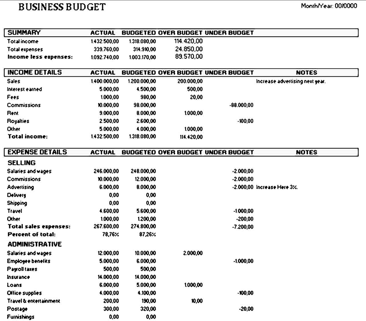 Excel Annual Business Budget Template