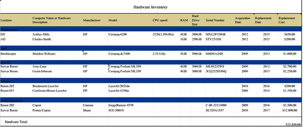 Excel Hardware Planning Inventory Sheet Templates Sample