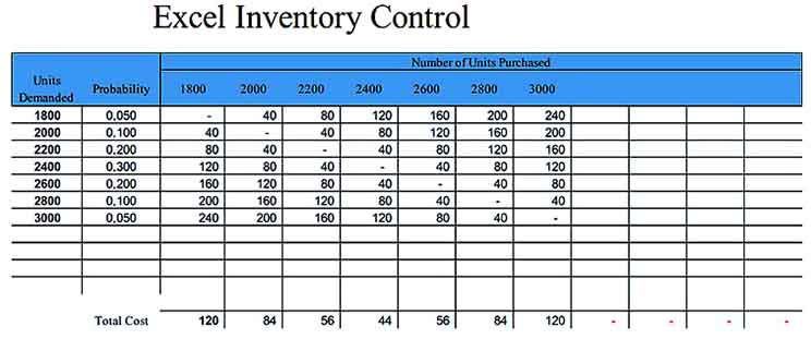 Excel Inventory Control Template