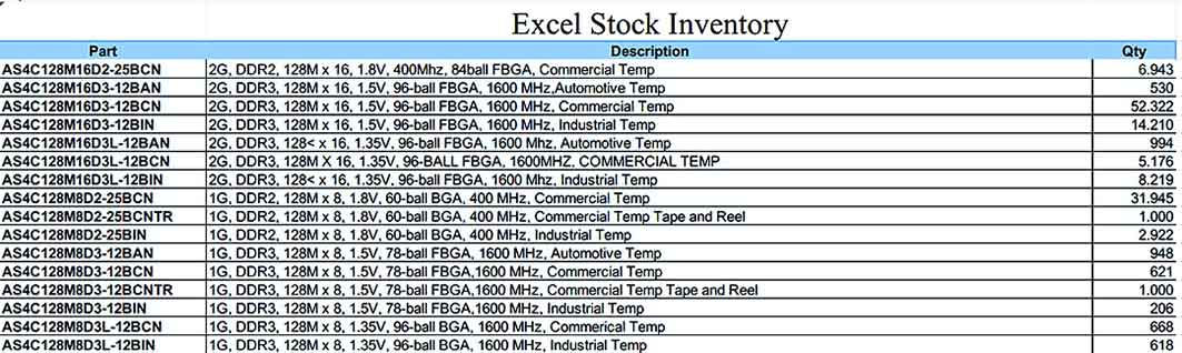 Excel Stock Inventory Template