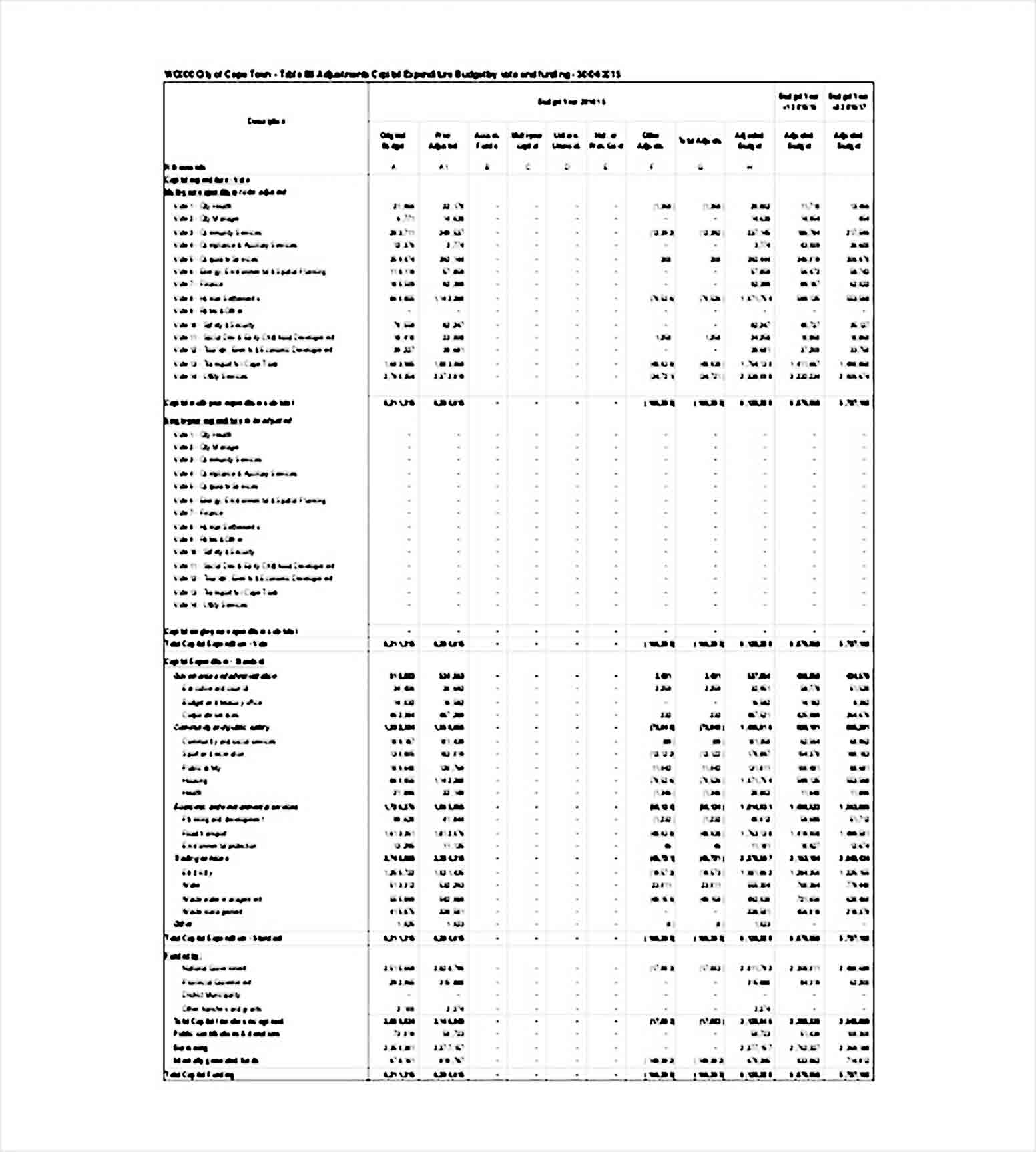 Free Capital Expenditure Budget PDF Download