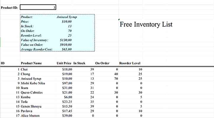 Free Inventory List Template Example Download1