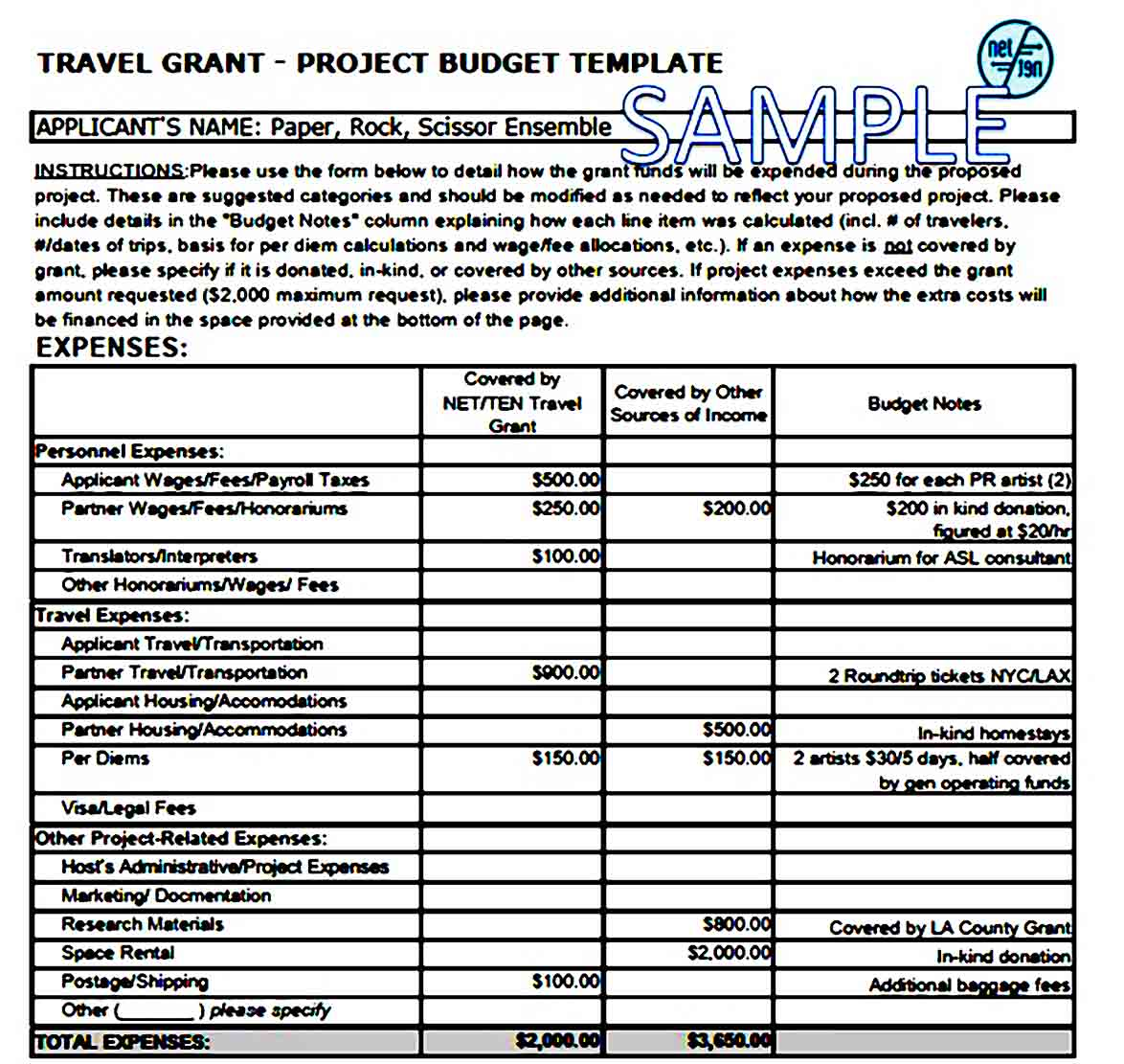 Grant Project Budget Template