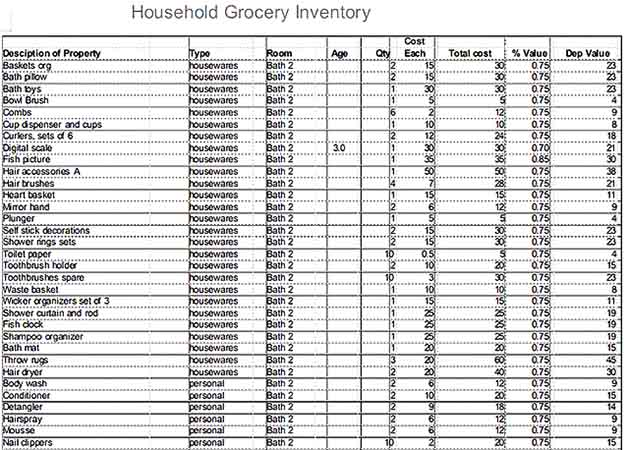 Household Grocery Inventory