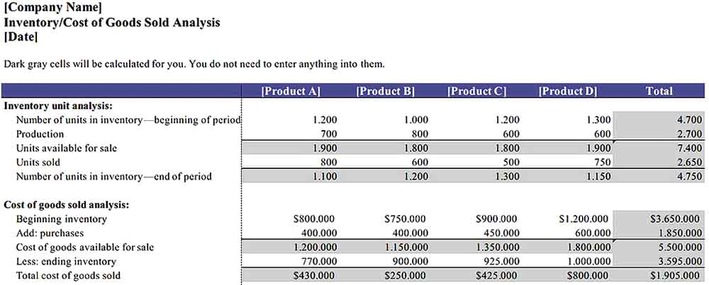 Inventory Analysis Checklist Download Templates Sample