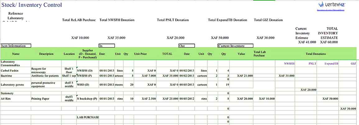 Inventory Control in Excel Templates Sample