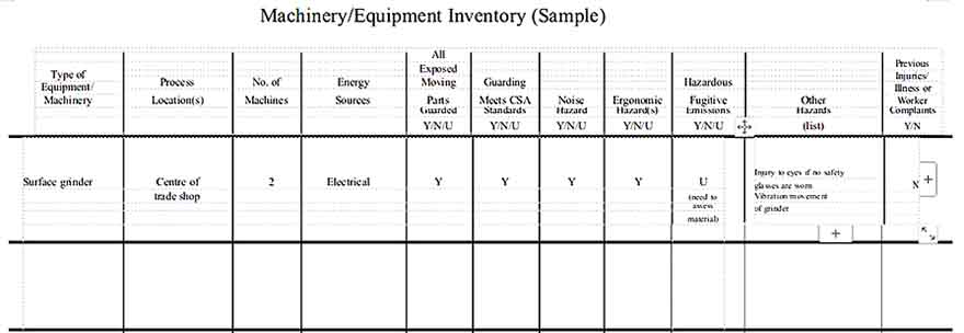 Machinery Equipment Inventory Template Download In PDF
