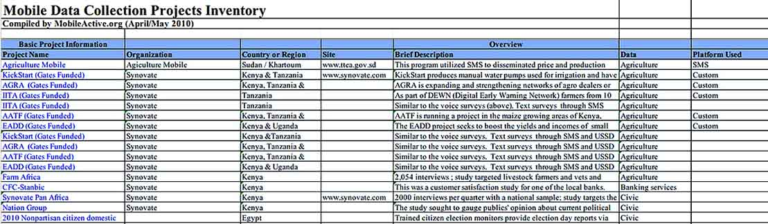 Mobile Data Collection Inventory 1 Templates Sample