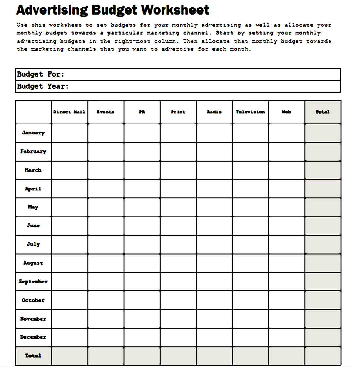 Monthly Advertising Budget