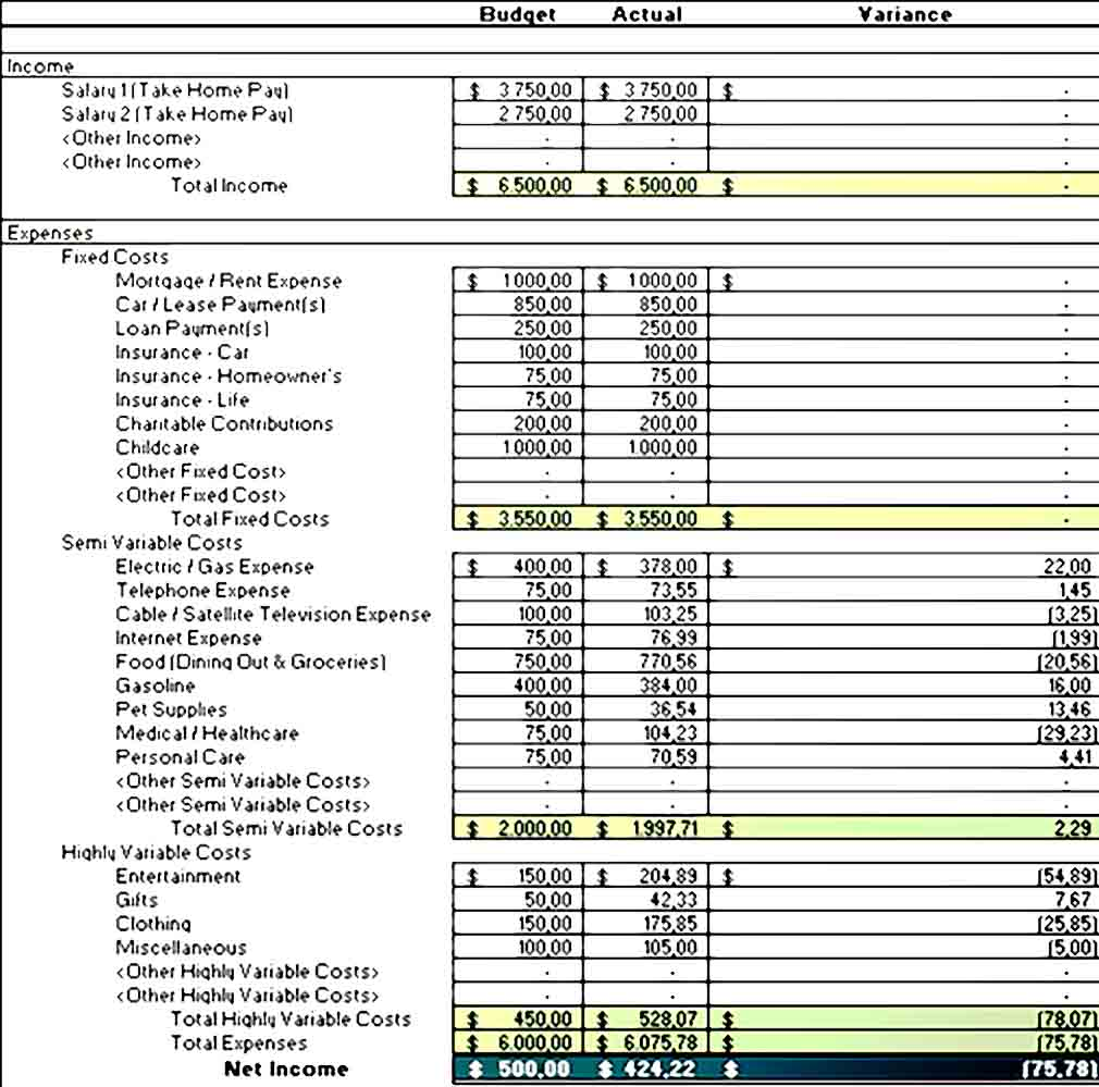 Monthly Household Budget Spreadsheet