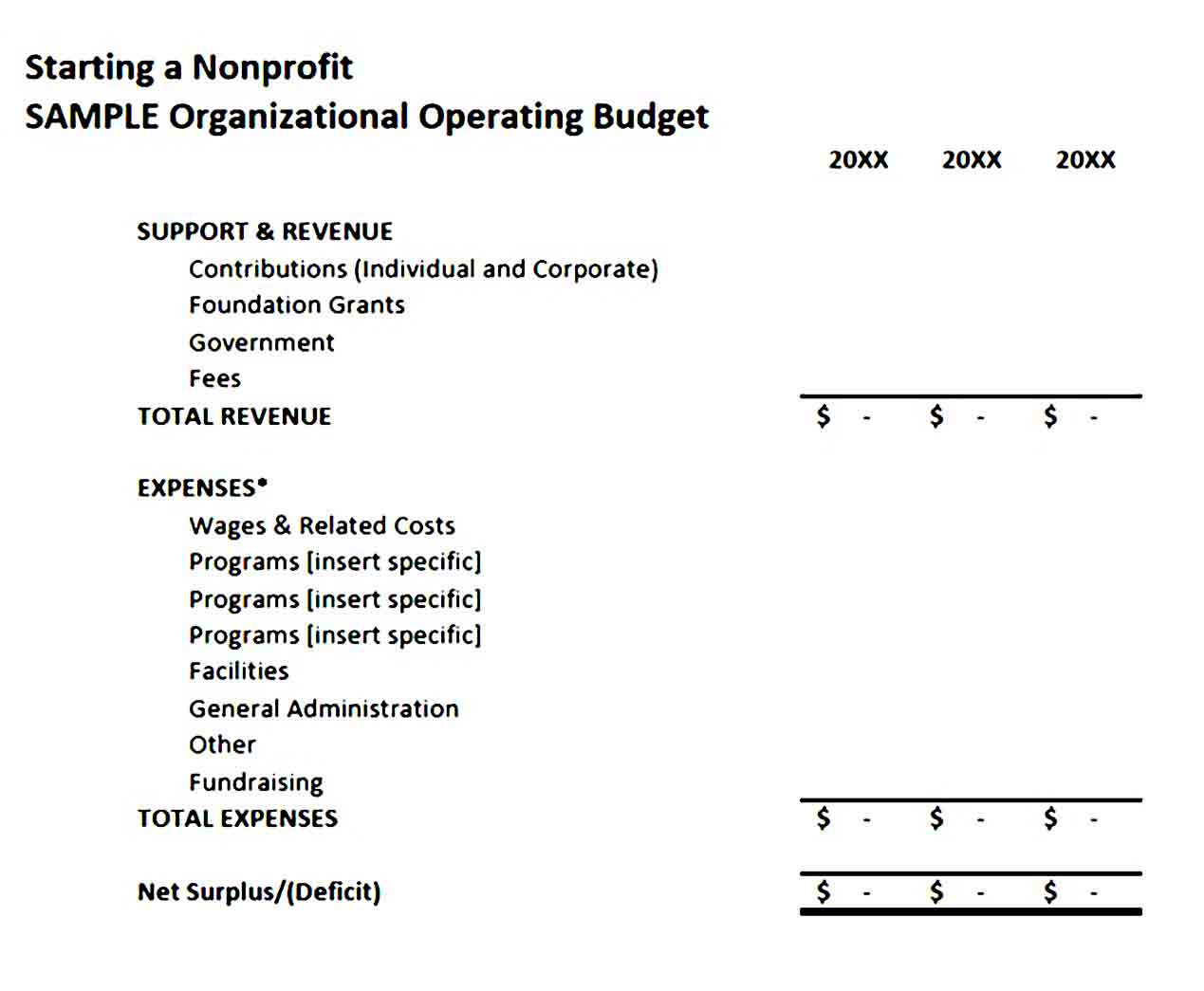 Non Profit Startup Operating Template
