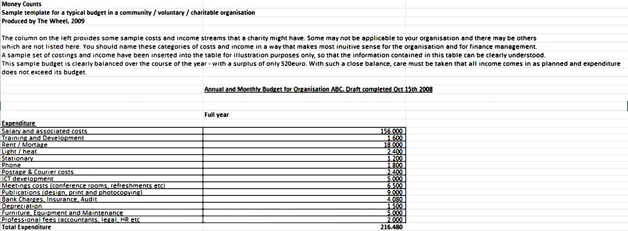 Organisation Monthly Budget Template