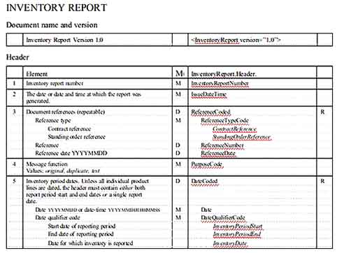 PDF for Basic Inventory Report Templates Sample