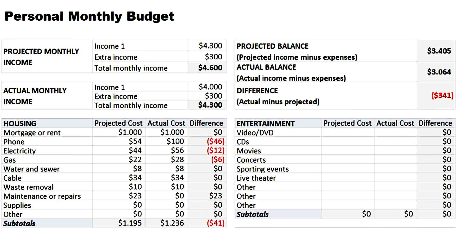 Personal Monthly Budget Template 1