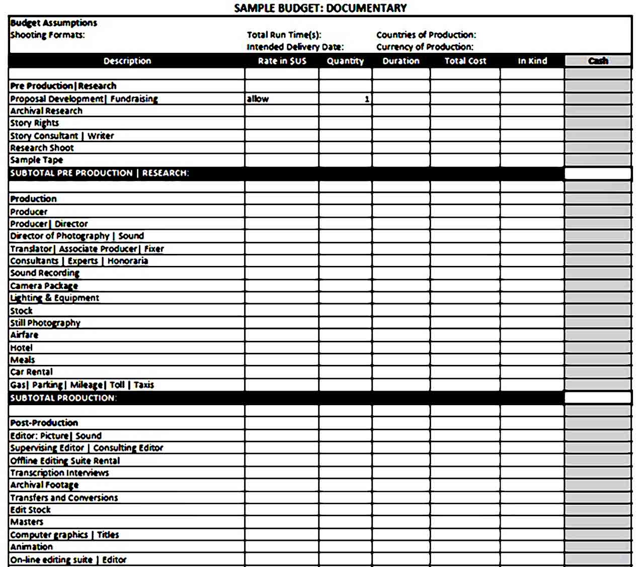Post Production Budget Template