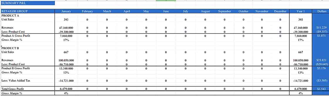 Profit And Loss of Retail Shop Inventory Templates Sample