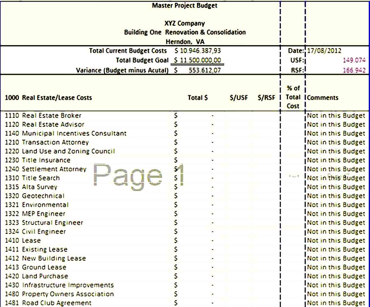 Project Renovation Budget Template